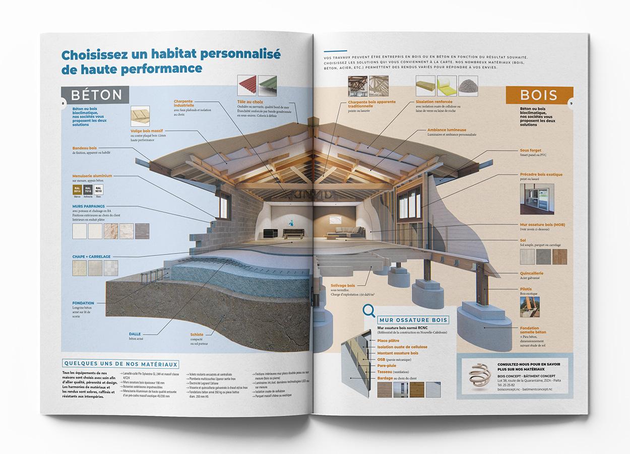 Agence Coup d'Ouest-Nouméa-édition-catalogue Bois Concept 3